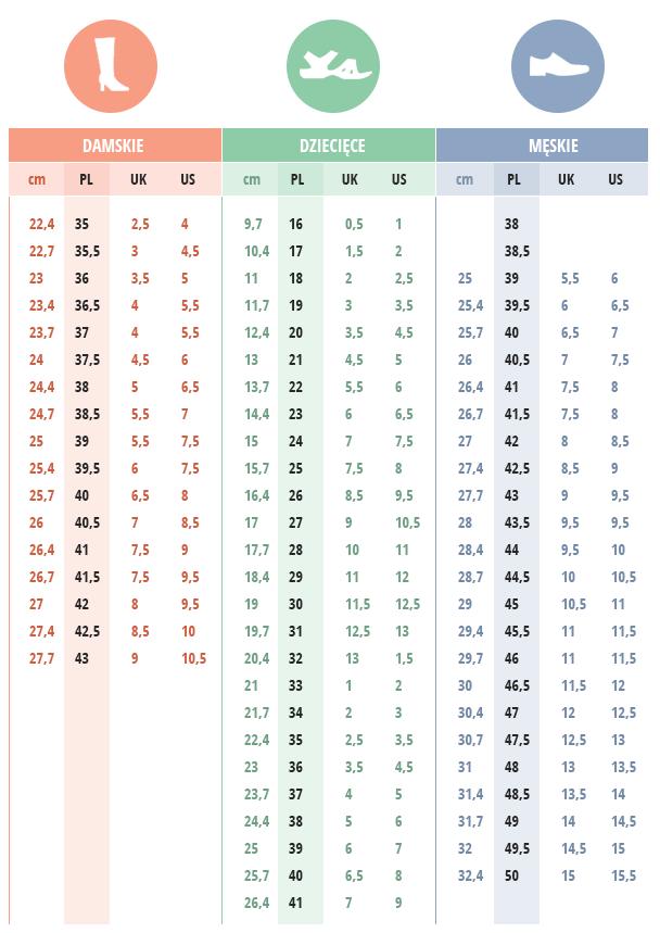 Jeżeli chcesz zmienić rozmiar biustonosza posłuż się naszą tabelą, w której rozmiary staników uszeregowane są wg rosnących obwodów (w pionie) i miseczek (w poziomie).
